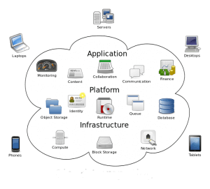 Sistemas-Cloud-Computing