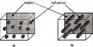 01-matriz-y-refuerzo