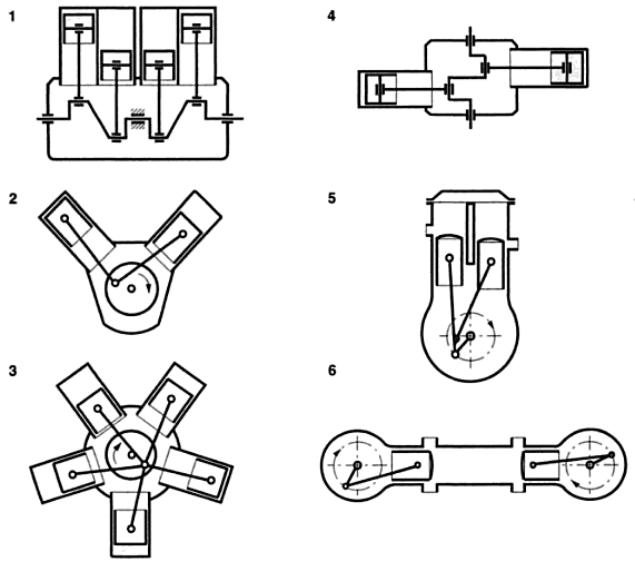 post motores de combustion_1